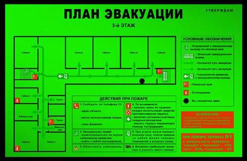 План эвакуации состоит из: