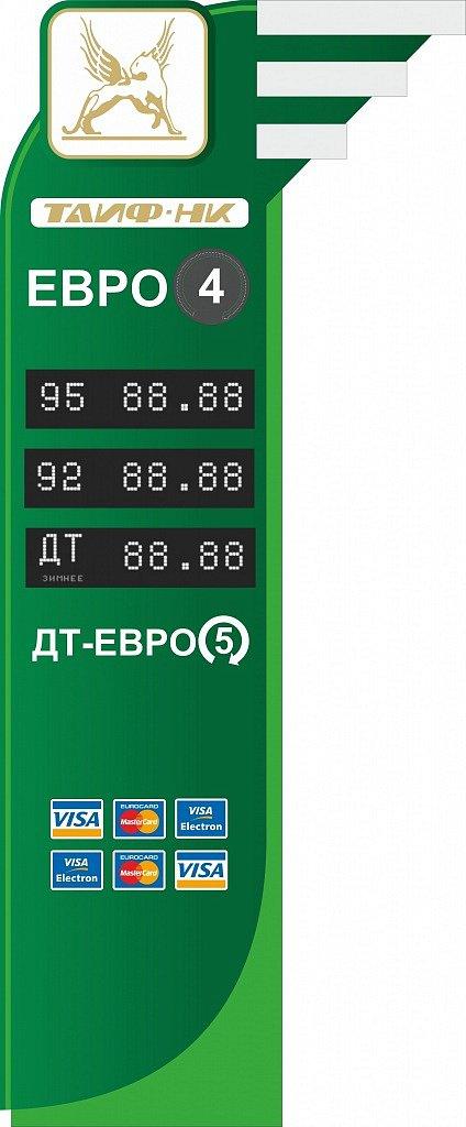 Электронное светодиодное табло цен для АЗС